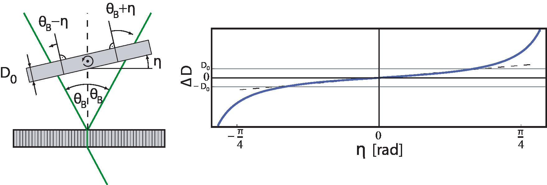 Figure_3_8