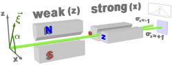 weak_proposedsetup