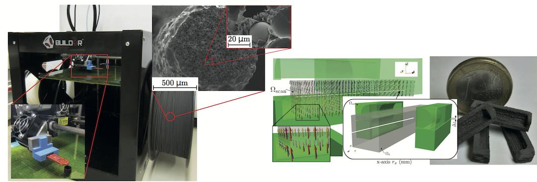 3D printes Magnets